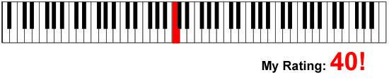 piano_rating_40