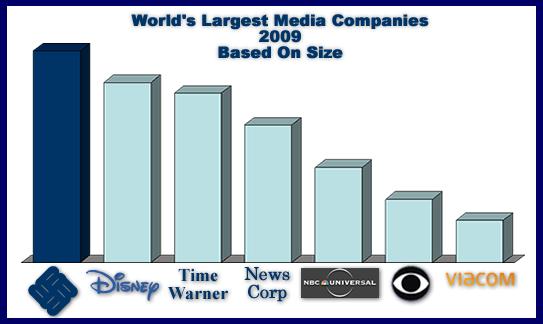 worlds_largest_chart_2009.jpg