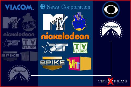 newscorp_buys_viacom.jpg